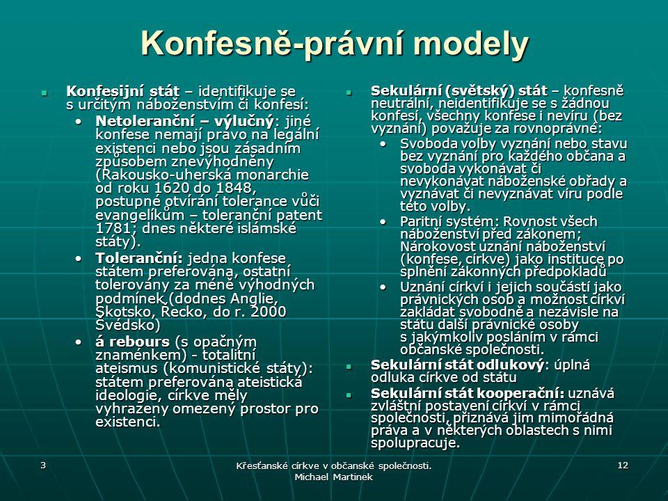Konfesně-právní modely