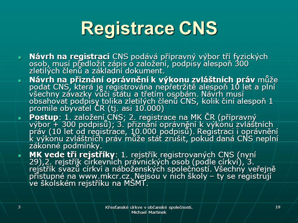 Křesťanské církve v občanské společnosti. Michael Martinek