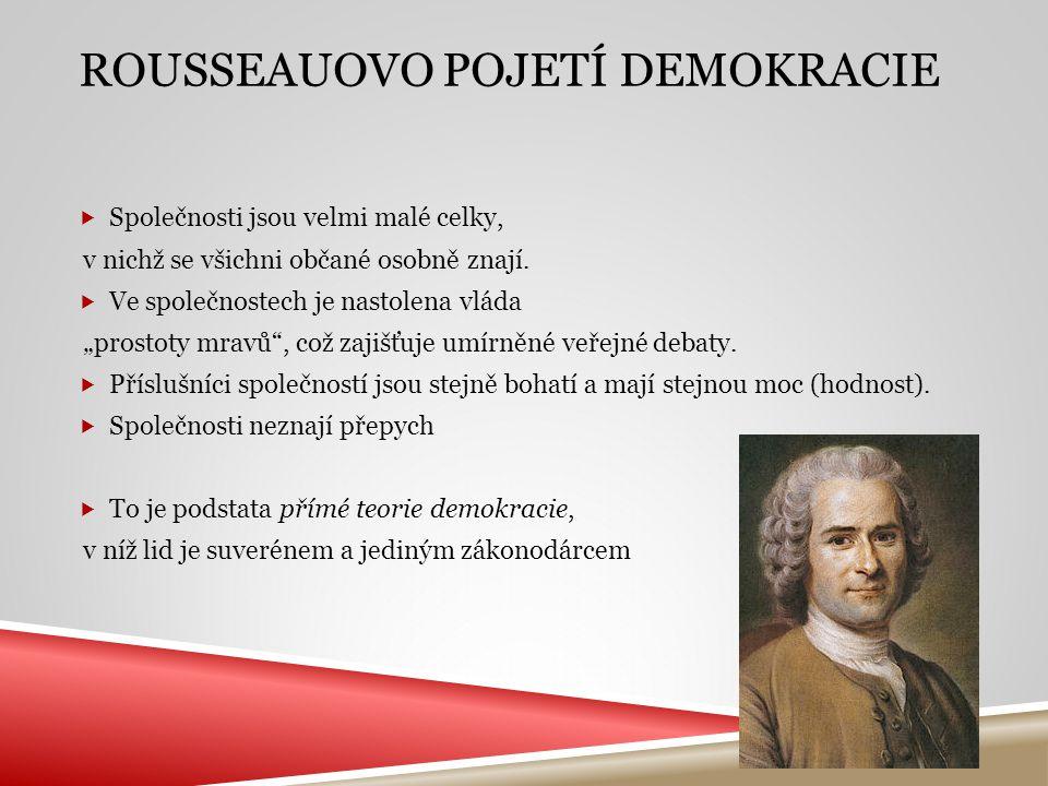Rousseauovo pojetí demokracie