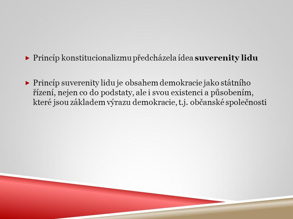 Princíp konstitucionalizmu předcházela ídea suverenity lidu