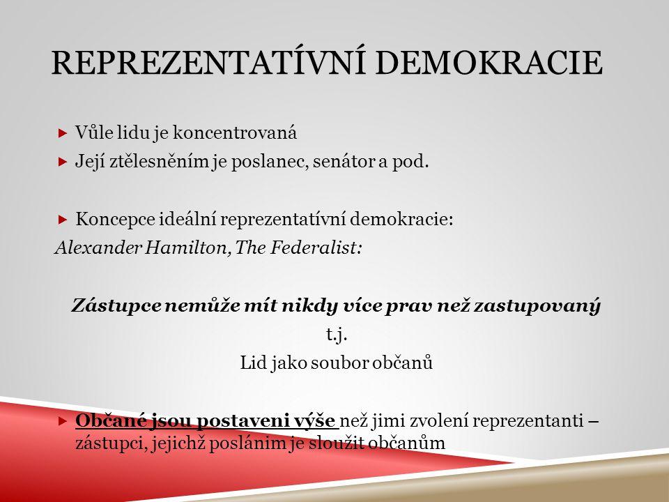 Reprezentatívní demokracie