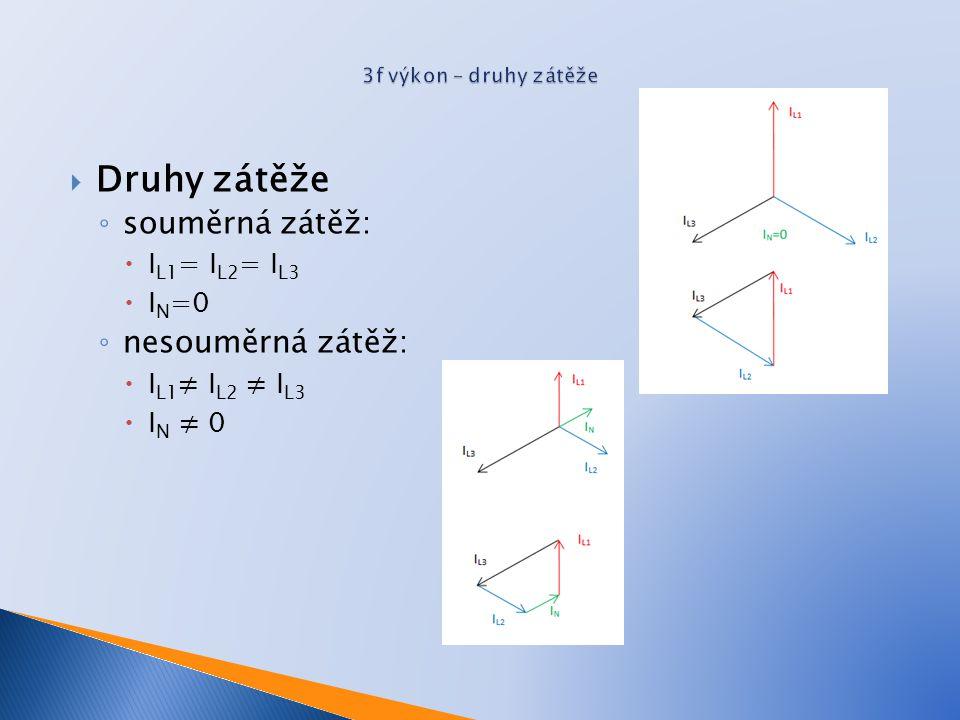 Druhy zátěže souměrná zátěž: nesouměrná zátěž: IL1= IL2= IL3 IN=0