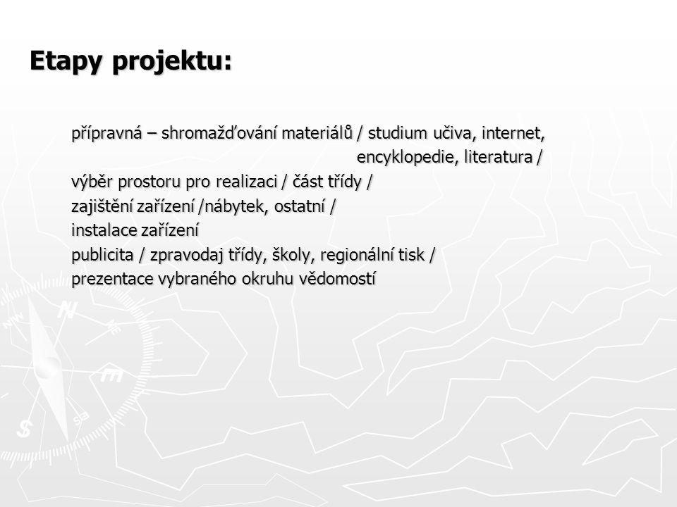 Etapy projektu: přípravná – shromažďování materiálů / studium učiva, internet, encyklopedie, literatura /