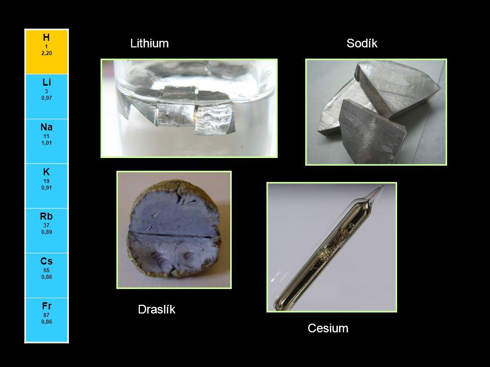 Lithium Sodík Draslík Cesium H Li Na K Rb Cs Fr 1 2,20 3 0,97 11 1,01