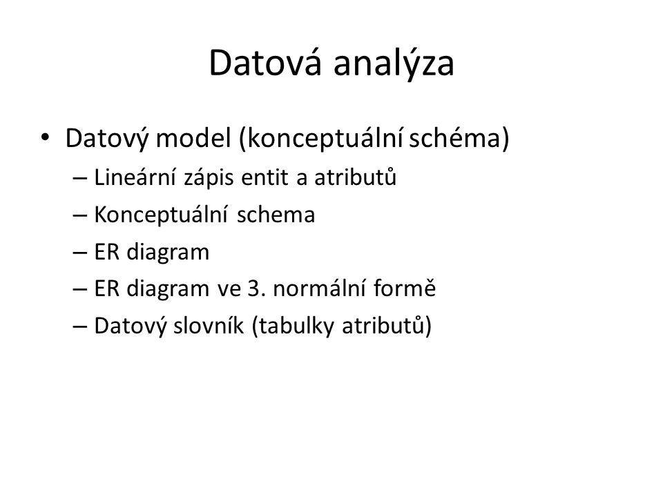Datová analýza Datový model (konceptuální schéma)