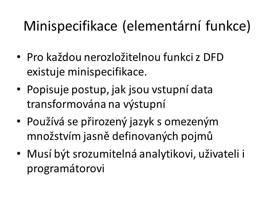 Minispecifikace (elementární funkce)