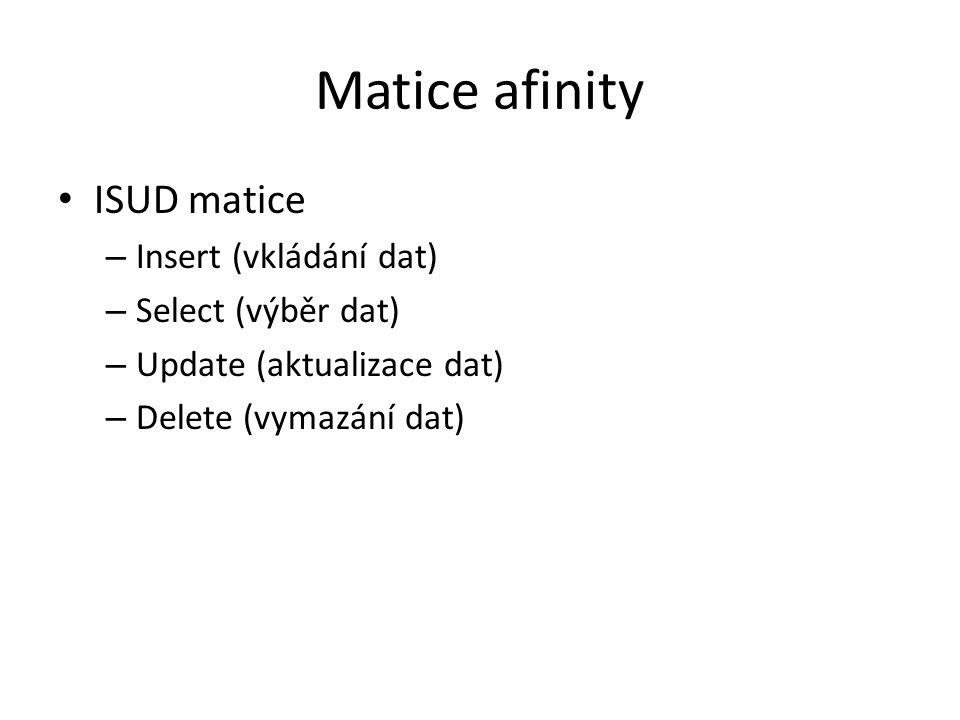 Matice afinity ISUD matice Insert (vkládání dat) Select (výběr dat)