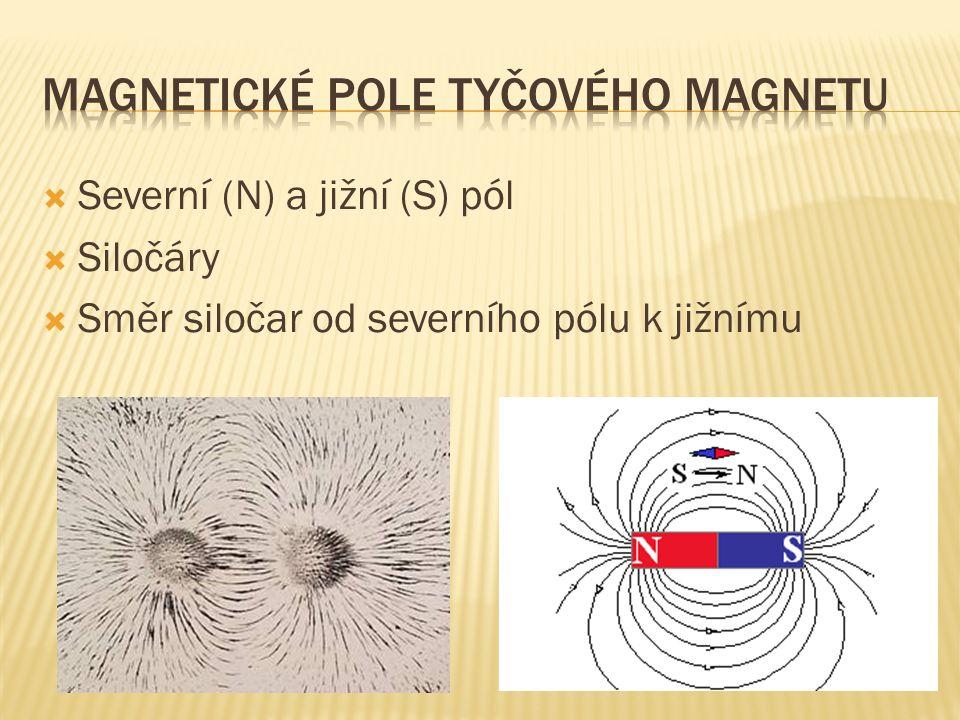 Magnetické pole tyčového magnetu