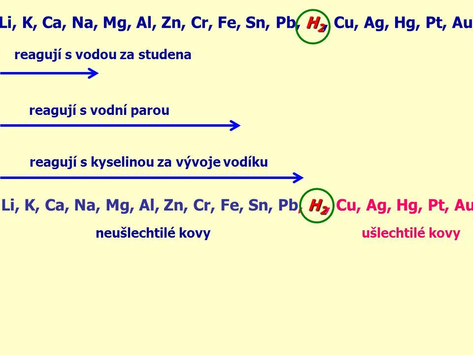 reagují s vodou za studena reagují s kyselinou za vývoje vodíku