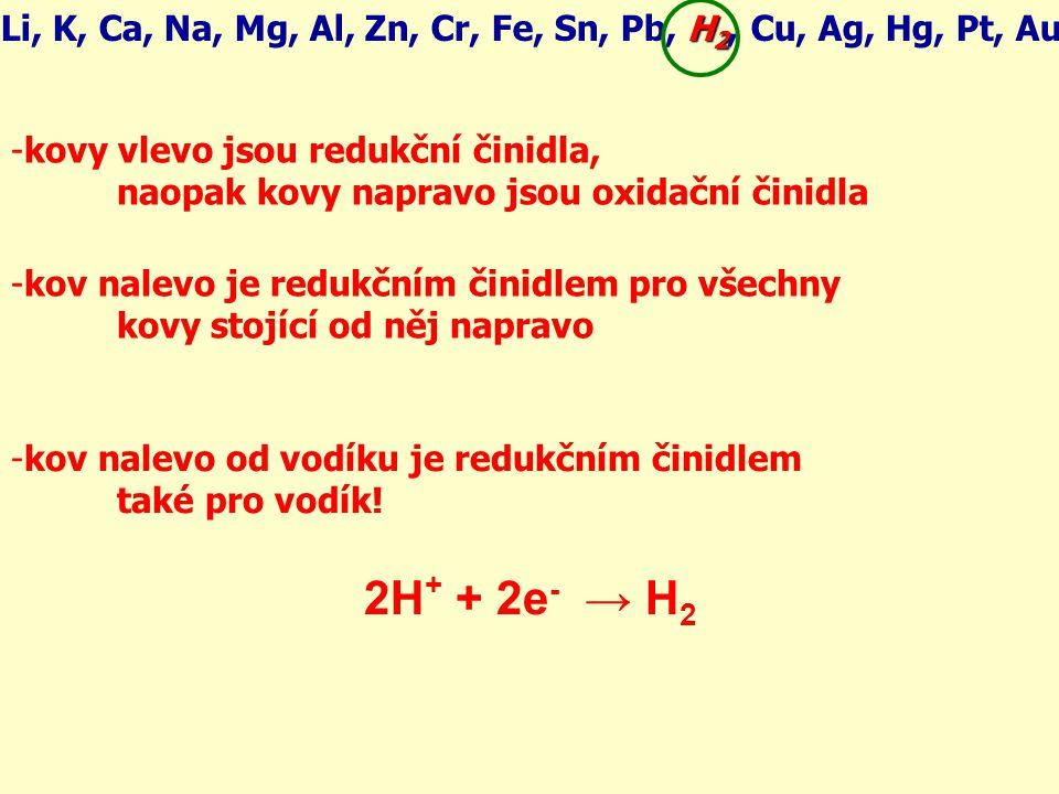 Li, K, Ca, Na, Mg, Al, Zn, Cr, Fe, Sn, Pb, H2, Cu, Ag, Hg, Pt, Au