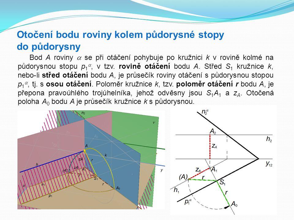 Otočení bodu roviny kolem půdorysné stopy do půdorysny