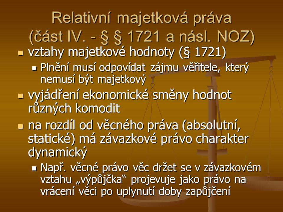 Relativní majetková práva (část IV. - § § 1721 a násl. NOZ)