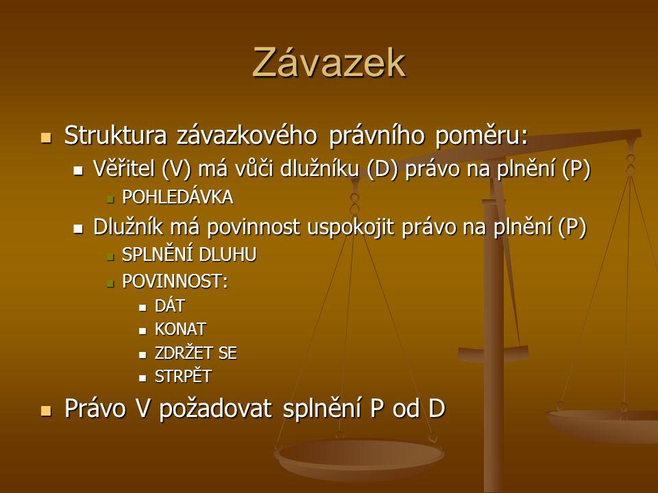 Závazek Struktura závazkového právního poměru: