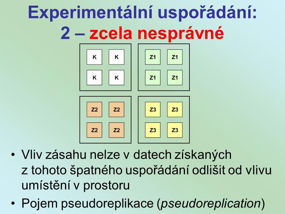 Experimentální uspořádání: 2 – zcela nesprávné