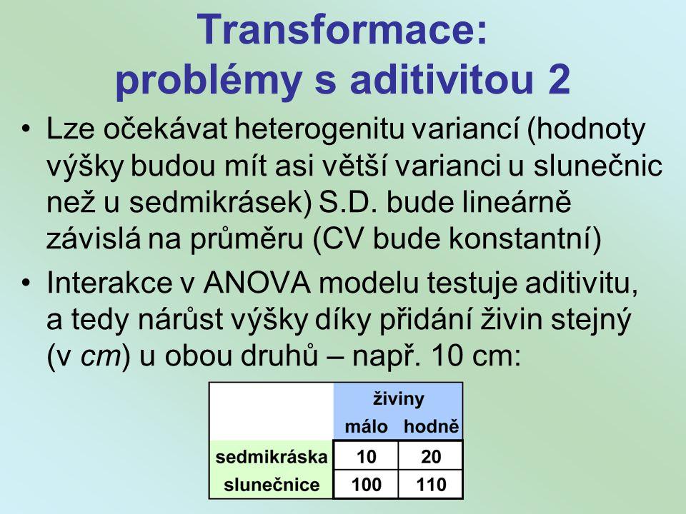 Transformace: problémy s aditivitou 2