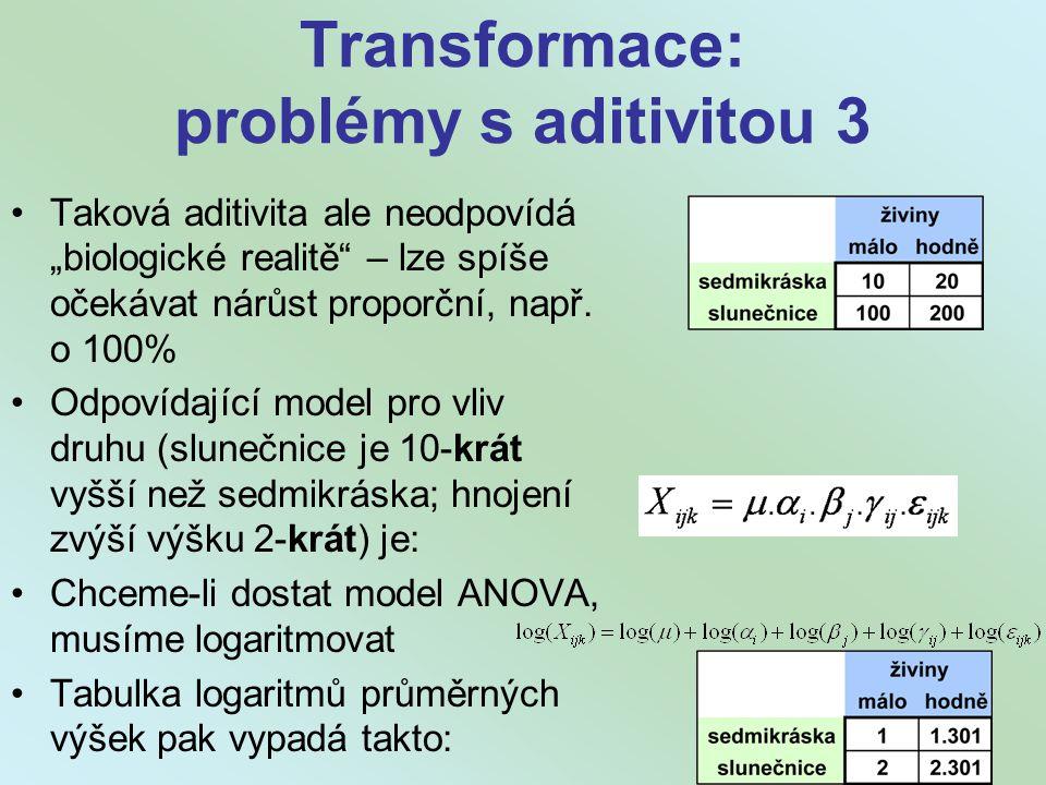 Transformace: problémy s aditivitou 3