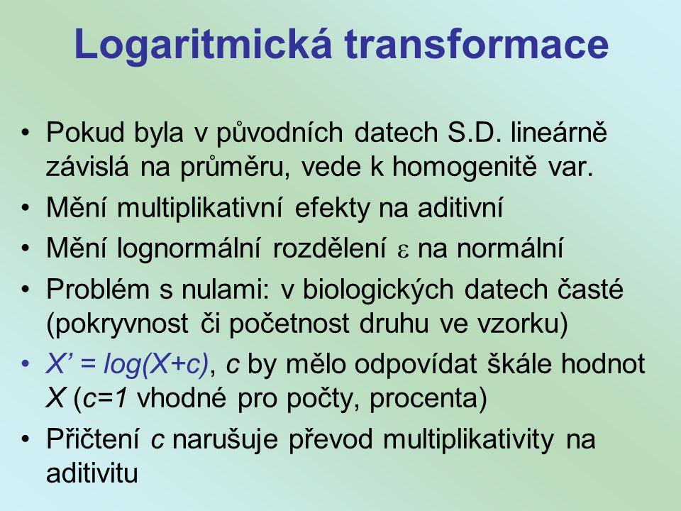 Logaritmická transformace