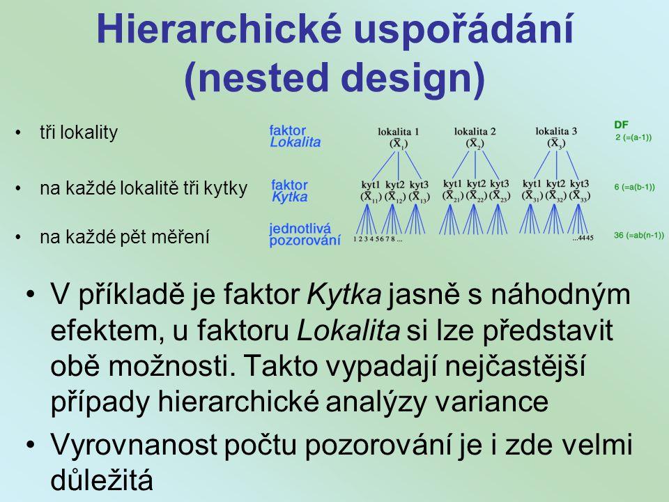 Hierarchické uspořádání (nested design)