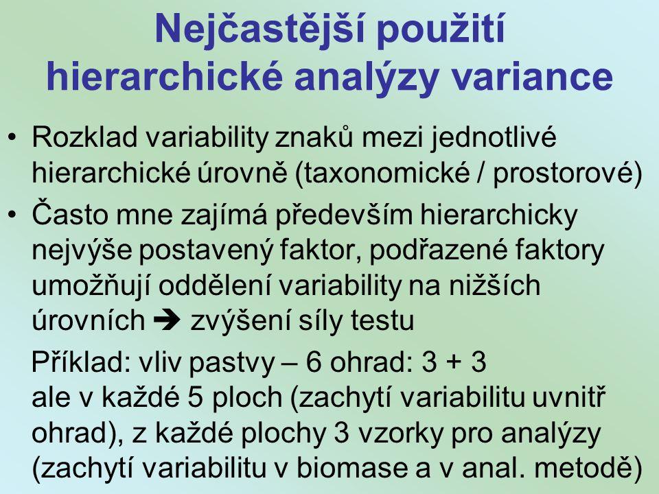 Nejčastější použití hierarchické analýzy variance