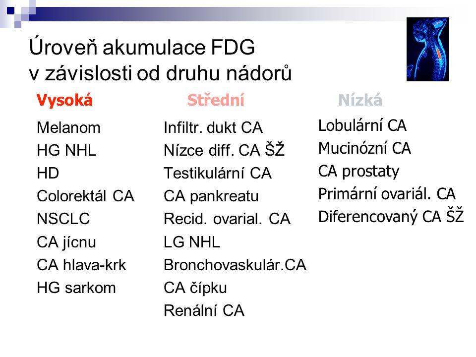 Úroveň akumulace FDG v závislosti od druhu nádorů