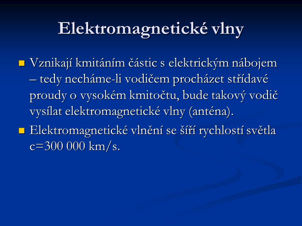 Elektromagnetické vlny