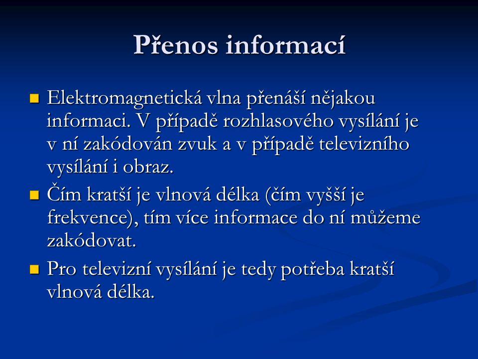 Přenos informací