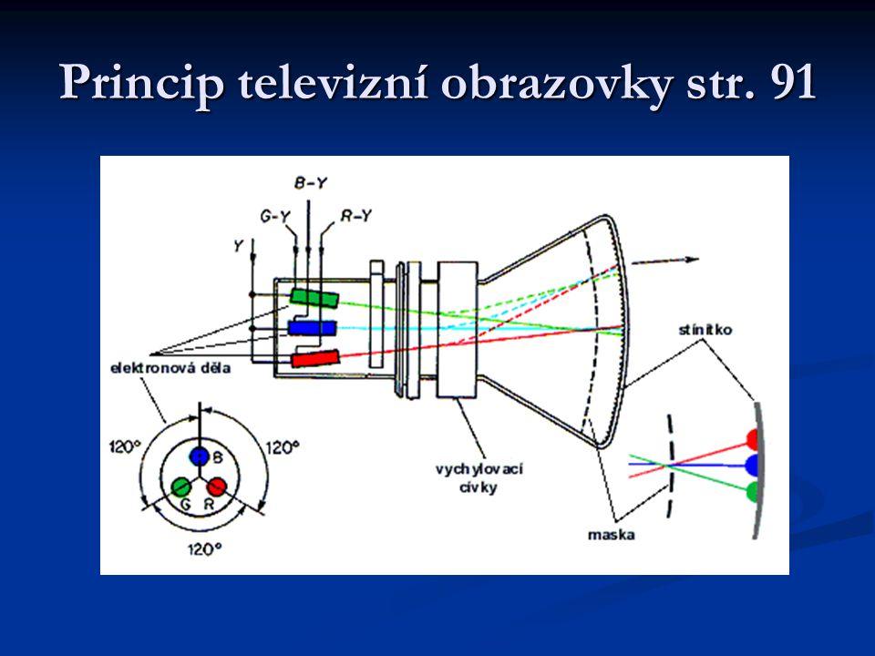 Princip televizní obrazovky str. 91