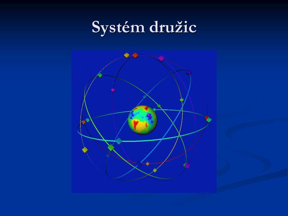 Systém družic