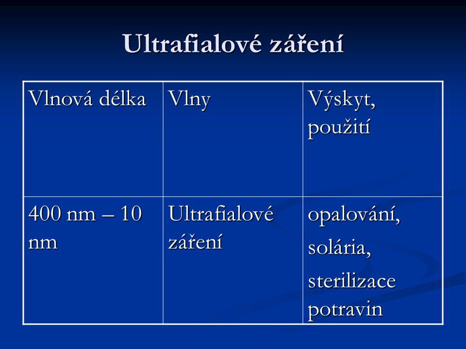 Ultrafialové záření Vlnová délka Vlny Výskyt, použití 400 nm – 10 nm