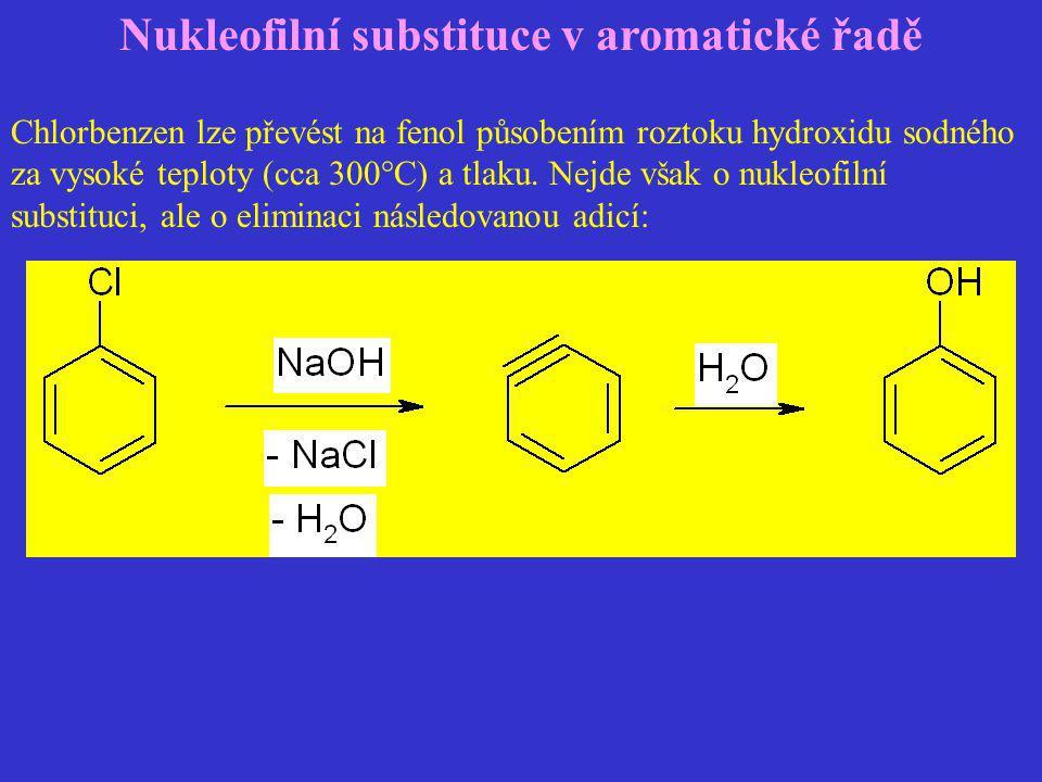 Nukleofilní substituce v aromatické řadě