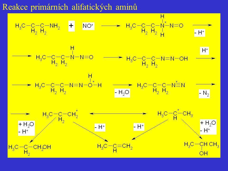 Reakce primárních alifatických aminů