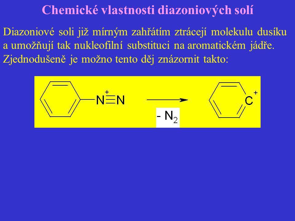 Chemické vlastnosti diazoniových solí