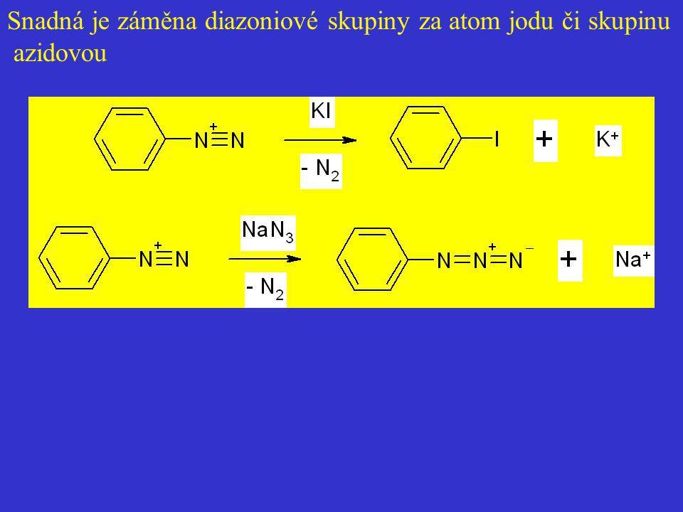 Snadná je záměna diazoniové skupiny za atom jodu či skupinu