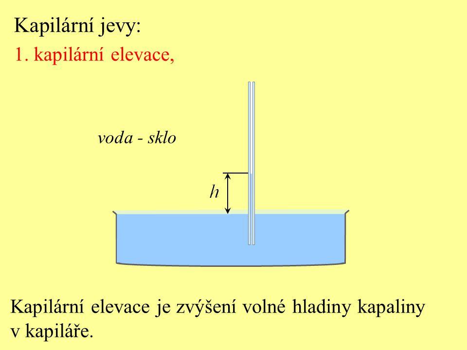 Kapilární jevy: 1. kapilární elevace,