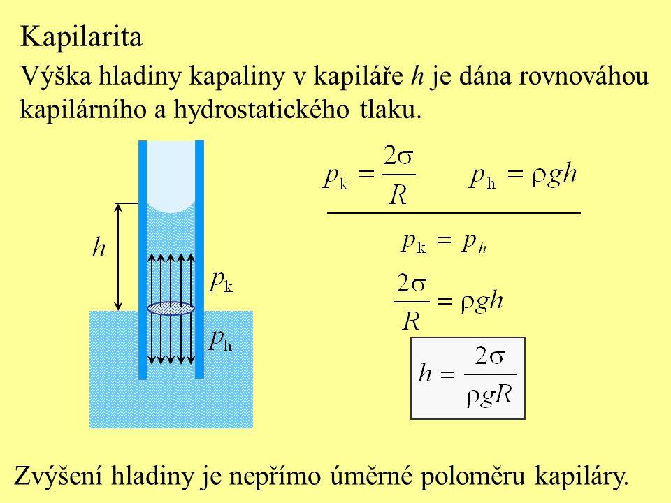 Kapilarita Výška hladiny kapaliny v kapiláře h je dána rovnováhou