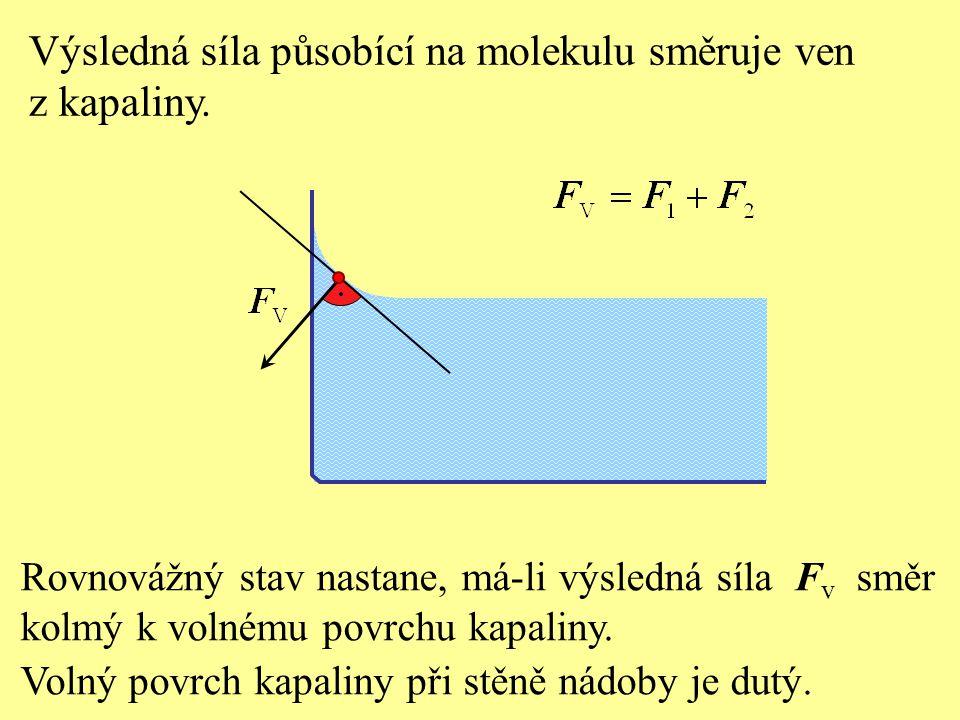 Výsledná síla působící na molekulu směruje ven z kapaliny.