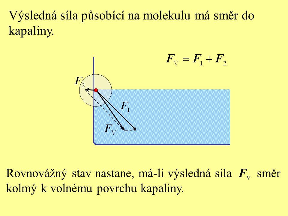 Výsledná síla působící na molekulu má směr do kapaliny.