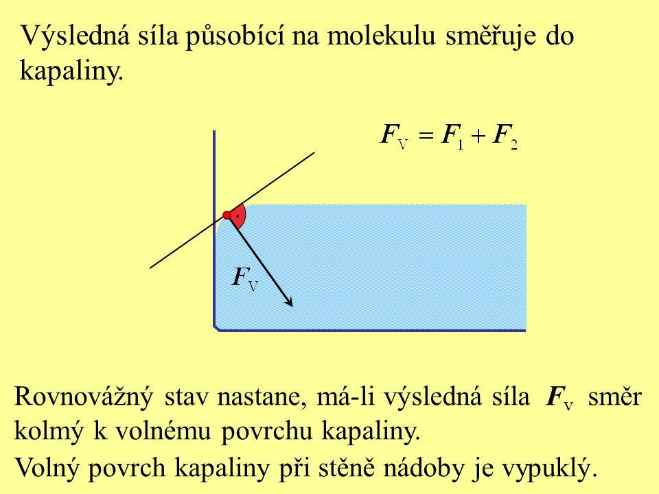 Výsledná síla působící na molekulu směřuje do kapaliny.