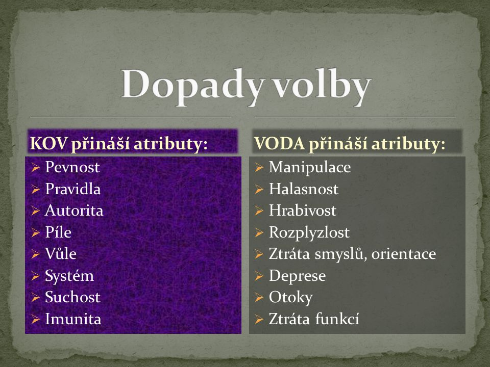 Dopady volby KOV přináší atributy: VODA přináší atributy: Pevnost