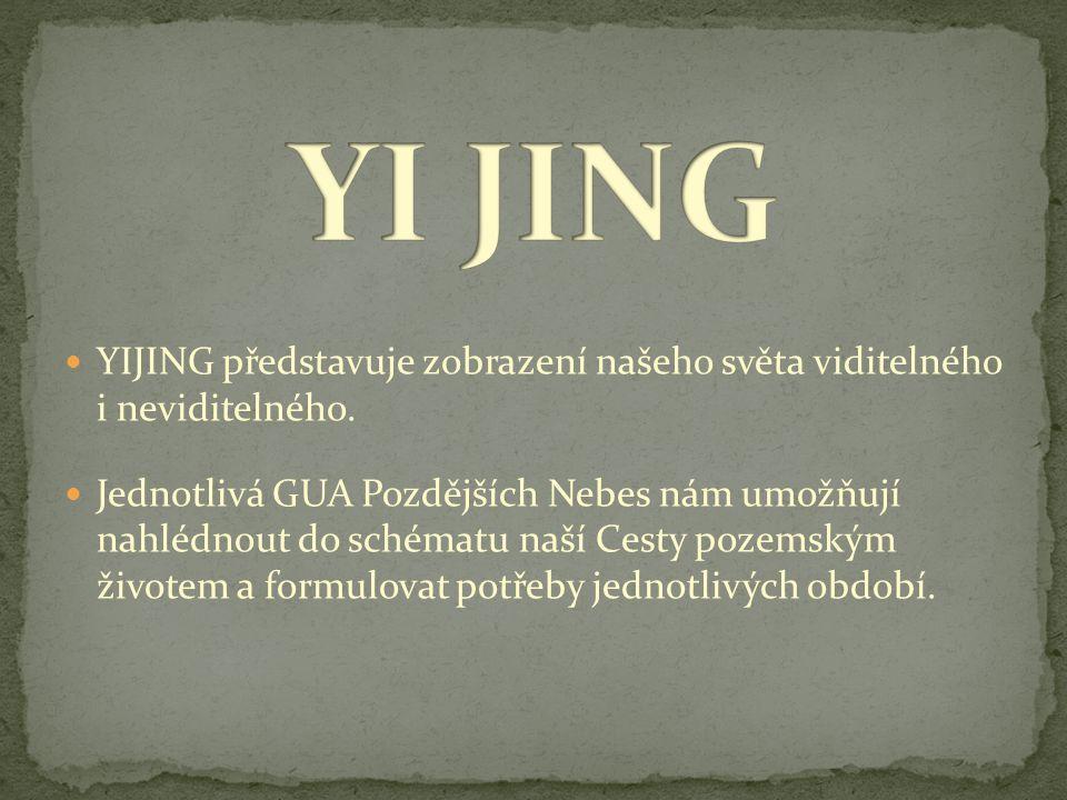 YI JING YIJING představuje zobrazení našeho světa viditelného i neviditelného.