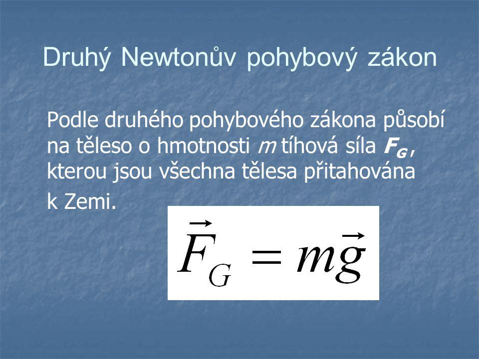Druhý Newtonův pohybový zákon