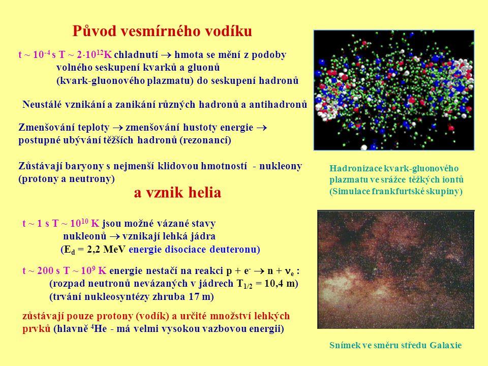Původ vesmírného vodíku