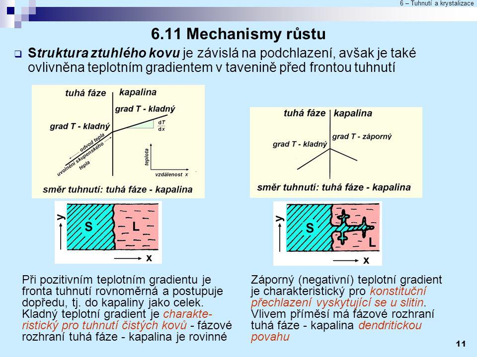 6.11 Mechanismy růstu Struktura ztuhlého kovu je závislá na podchlazení, avšak je také ovlivněna teplotním gradientem v tavenině před frontou tuhnutí.