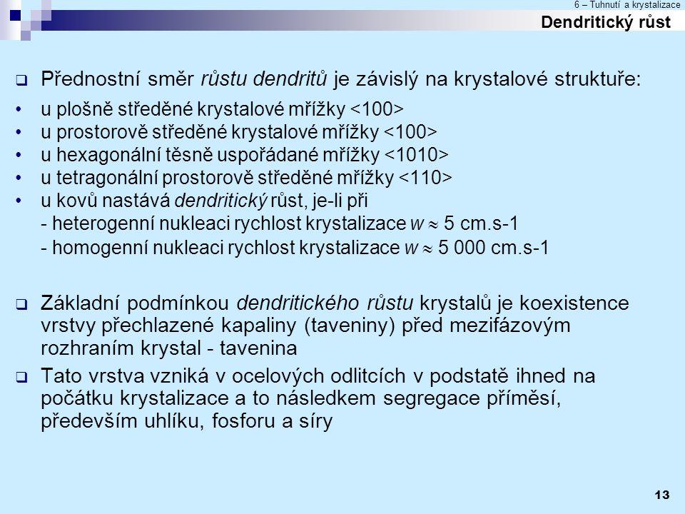 Přednostní směr růstu dendritů je závislý na krystalové struktuře: