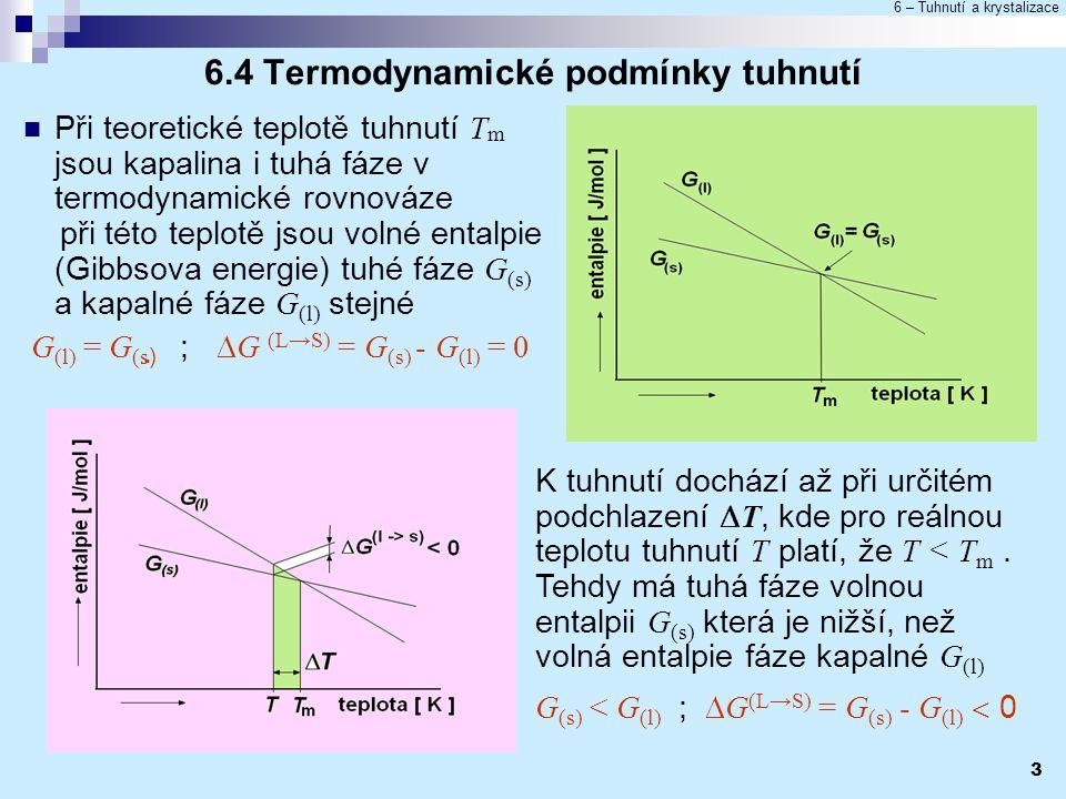 6.4 Termodynamické podmínky tuhnutí