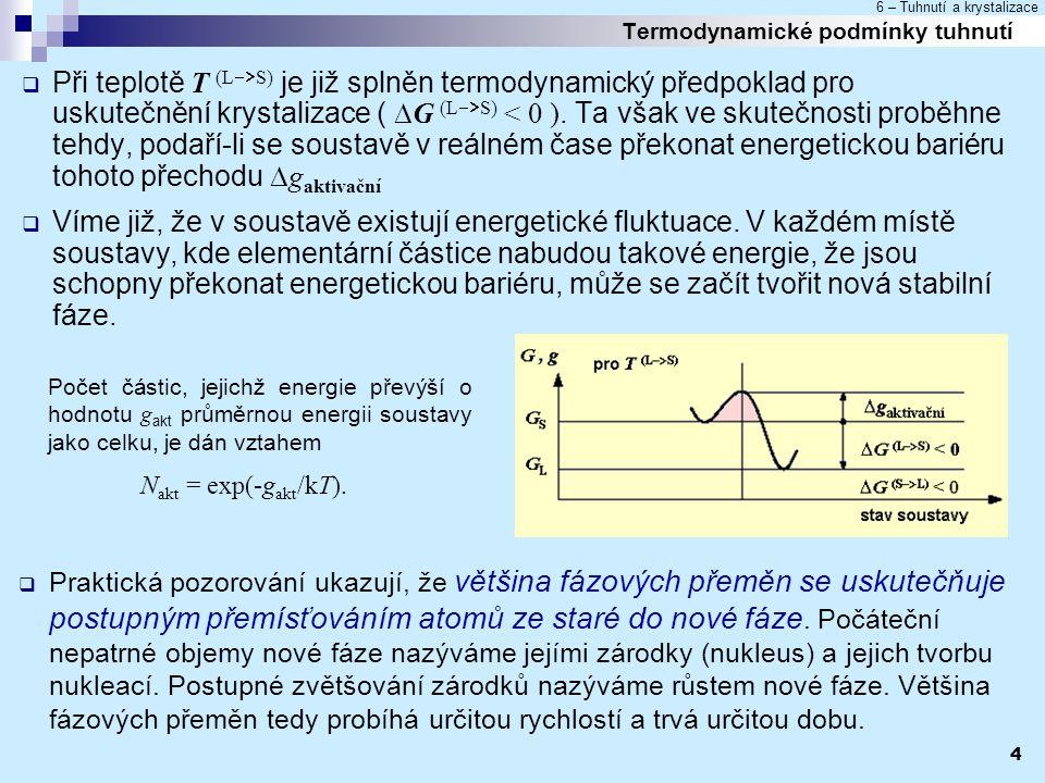 Termodynamické podmínky tuhnutí