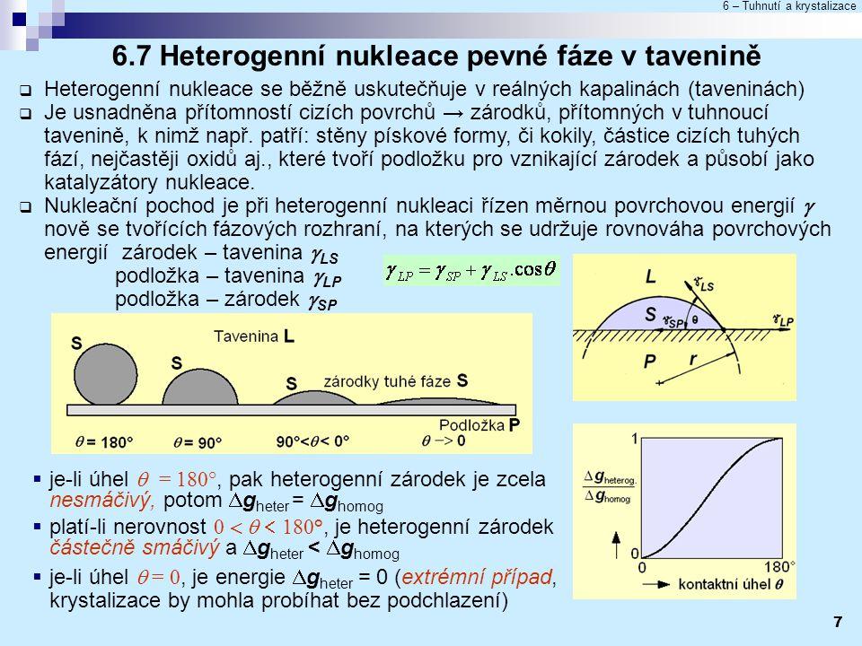 6.7 Heterogenní nukleace pevné fáze v tavenině