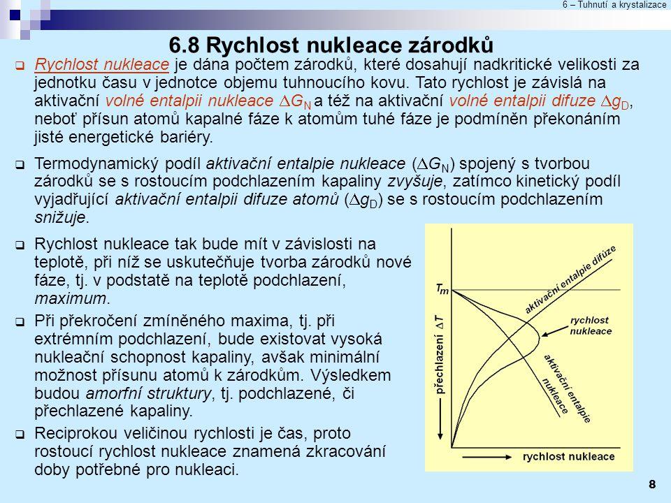 6.8 Rychlost nukleace zárodků