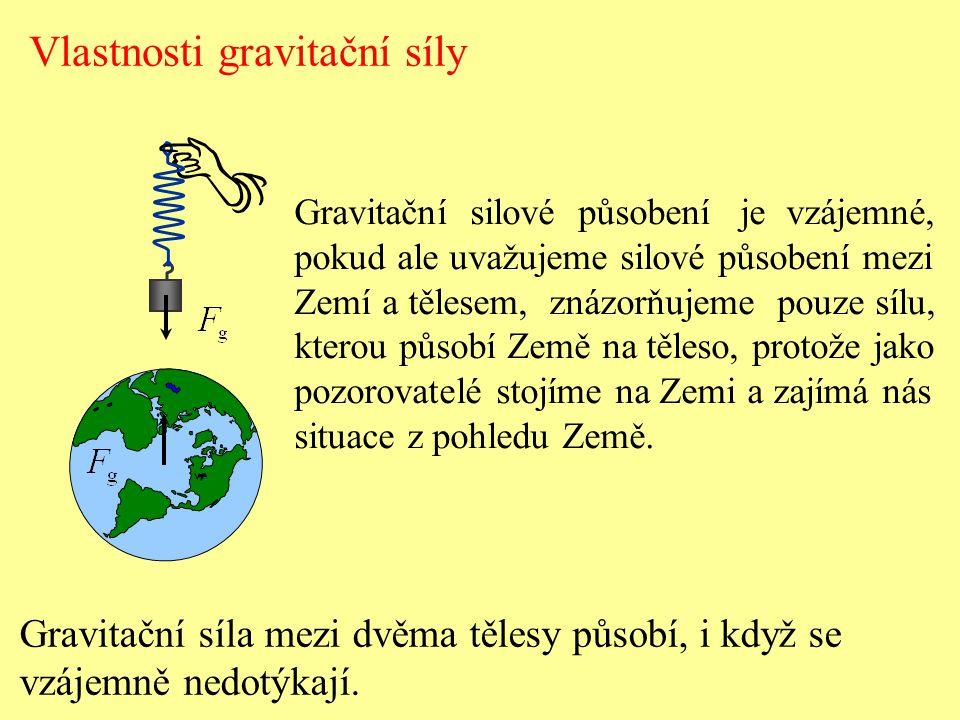Vlastnosti gravitační síly
