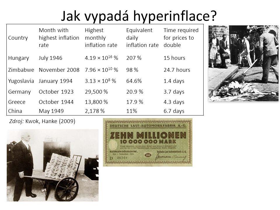 Jak vypadá hyperinflace